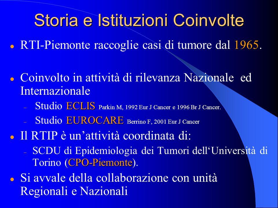Storia e Istituzioni Coinvolte 1965 RTI-Piemonte raccoglie casi di tumore dal 1965.