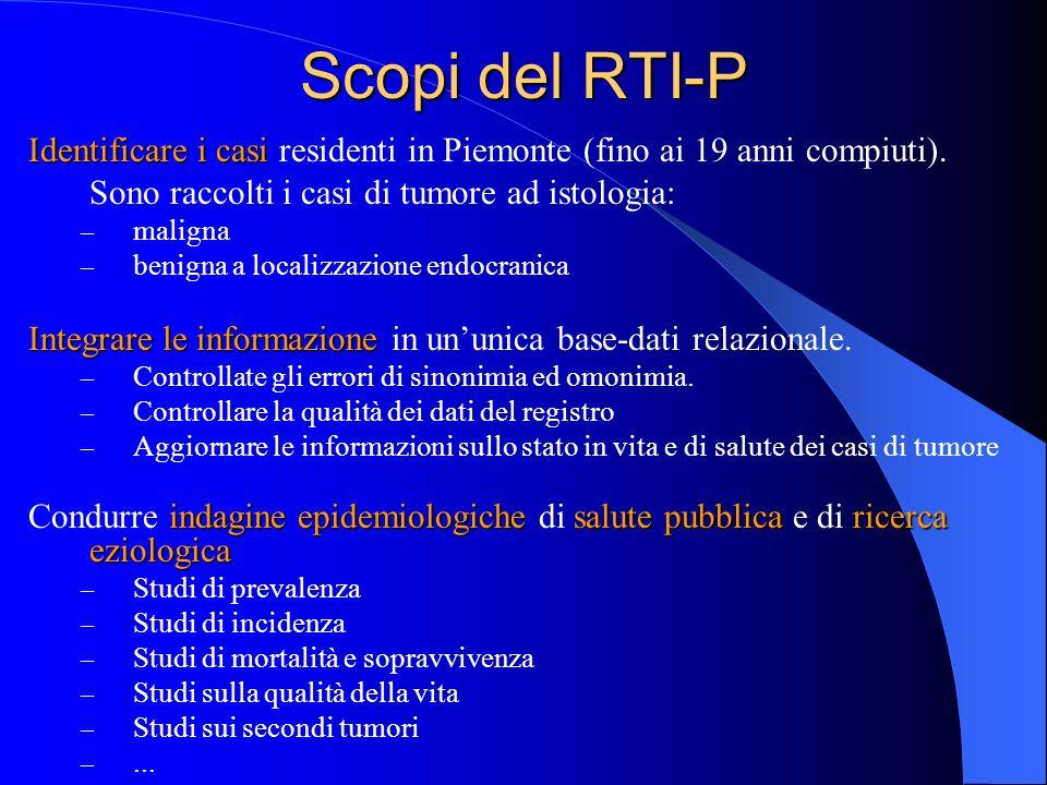 Scopi del RTI-P Identificare i casi Identificare i casi residenti in Piemonte (fino ai 19 anni compiuti).