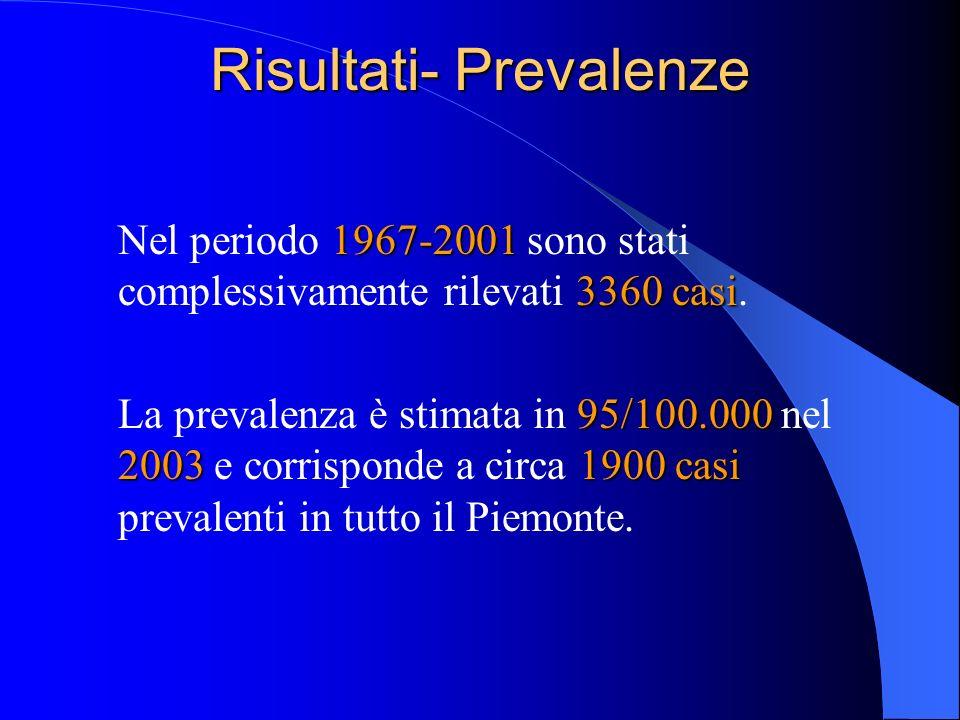 Risultati- Prevalenze 1967-2001 3360 casi Nel periodo 1967-2001 sono stati complessivamente rilevati 3360 casi.
