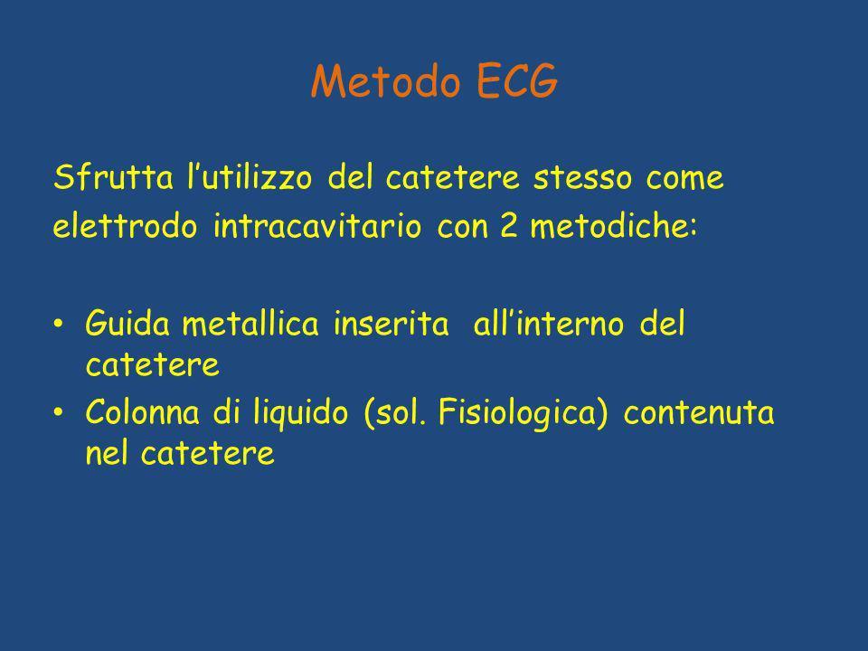 Metodo ECG Sfrutta lutilizzo del catetere stesso come elettrodo intracavitario con 2 metodiche: Guida metallica inserita allinterno del catetere Colonna di liquido (sol.