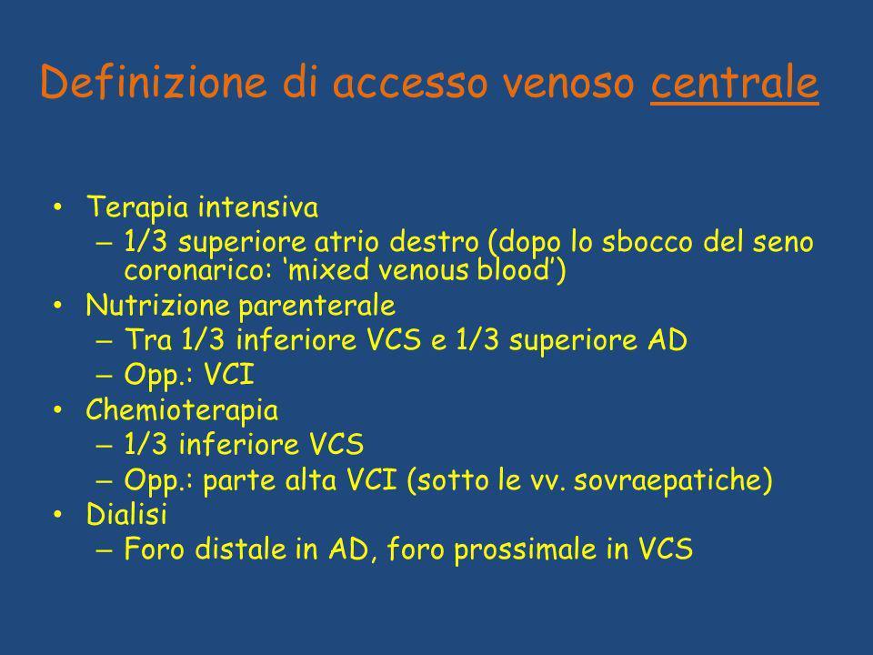 Definizione di accesso venoso centrale Terapia intensiva – 1/3 superiore atrio destro (dopo lo sbocco del seno coronarico: mixed venous blood) Nutrizione parenterale – Tra 1/3 inferiore VCS e 1/3 superiore AD – Opp.: VCI Chemioterapia – 1/3 inferiore VCS – Opp.: parte alta VCI (sotto le vv.