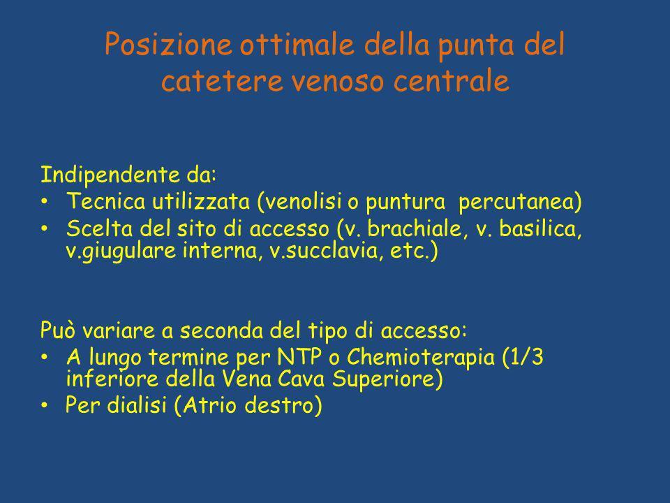 Posizione ottimale della punta del catetere venoso centrale Indipendente da: Tecnica utilizzata (venolisi o puntura percutanea) Scelta del sito di accesso (v.