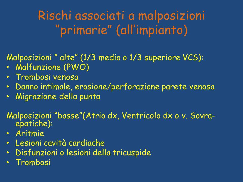 Rischi associati a malposizioni primarie (allimpianto) Malposizioni alte (1/3 medio o 1/3 superiore VCS): Malfunzione (PWO) Trombosi venosa Danno intimale, erosione/perforazione parete venosa Migrazione della punta Malposizioni basse(Atrio dx, Ventricolo dx o v.