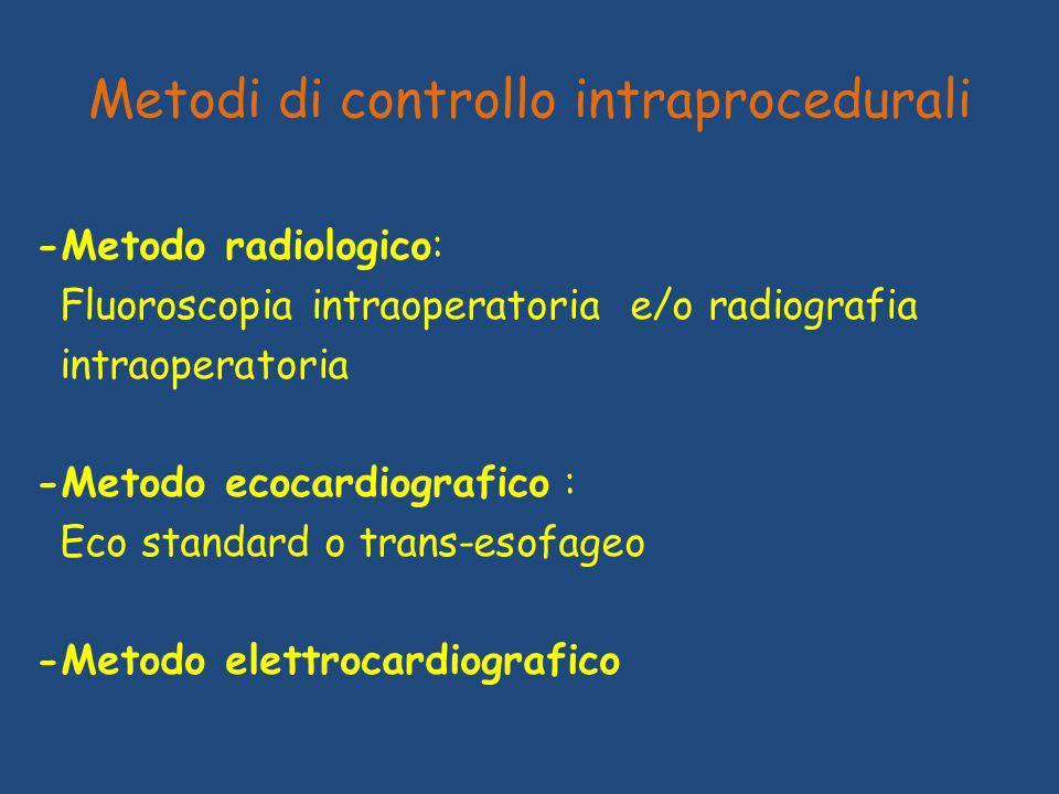 Metodi di controllo intraprocedurali -Metodo radiologico: Fluoroscopia intraoperatoria e/o radiografia intraoperatoria -Metodo ecocardiografico : Eco standard o trans-esofageo -Metodo elettrocardiografico