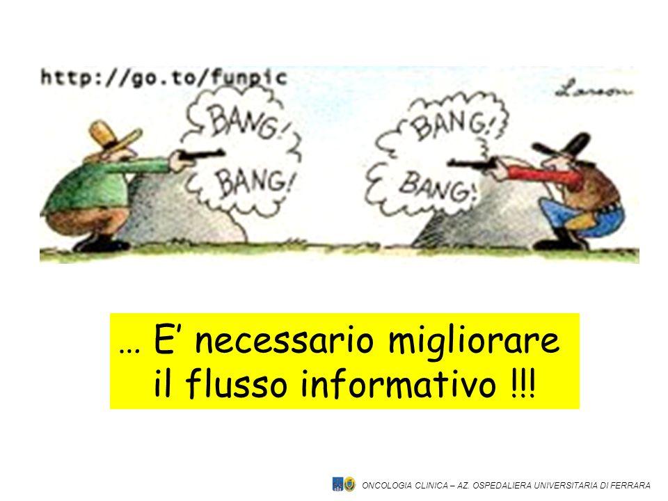 ONCOLOGIA CLINICA – AZ. OSPEDALIERA UNIVERSITARIA DI FERRARA … E necessario migliorare il flusso informativo !!!