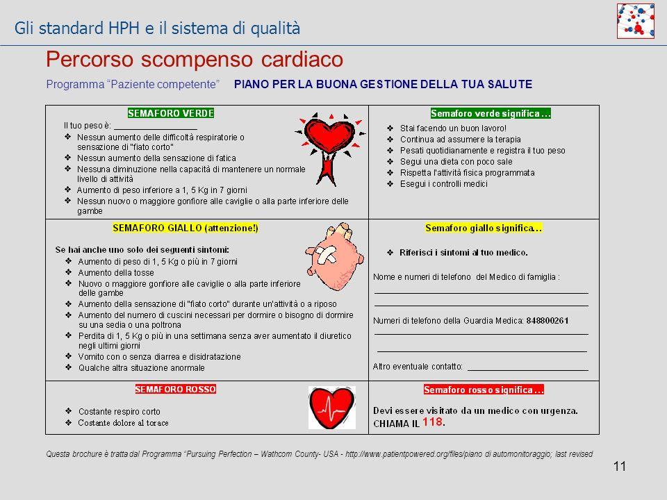 Gli standard HPH e il sistema di qualità 11 Percorso scompenso cardiaco Programma Paziente competente PIANO PER LA BUONA GESTIONE DELLA TUA SALUTE Que