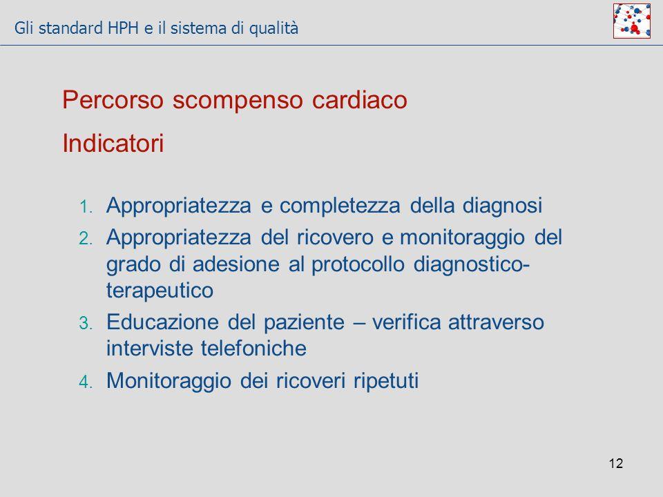 Gli standard HPH e il sistema di qualità 12 Percorso scompenso cardiaco Indicatori 1. Appropriatezza e completezza della diagnosi 2. Appropriatezza de
