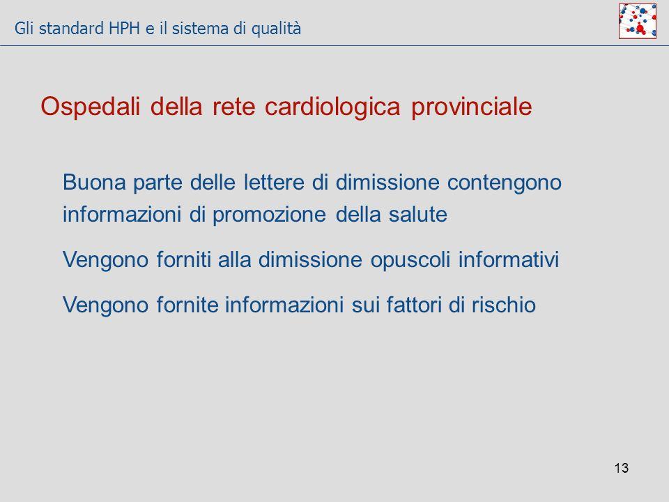 Gli standard HPH e il sistema di qualità 13 Ospedali della rete cardiologica provinciale Buona parte delle lettere di dimissione contengono informazio