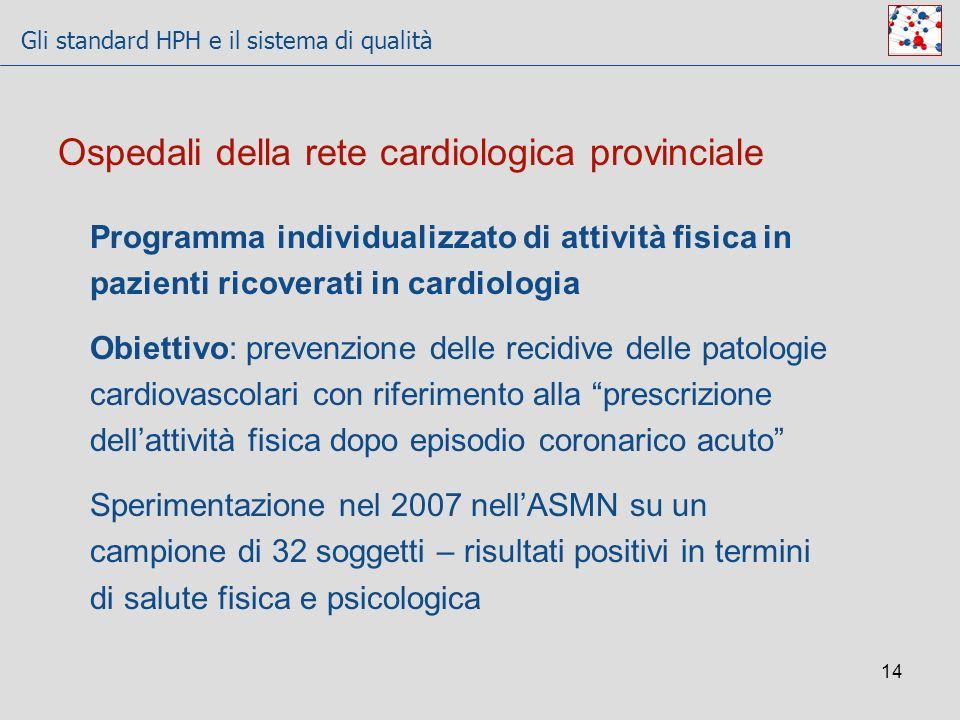 Gli standard HPH e il sistema di qualità 14 Ospedali della rete cardiologica provinciale Programma individualizzato di attività fisica in pazienti ric