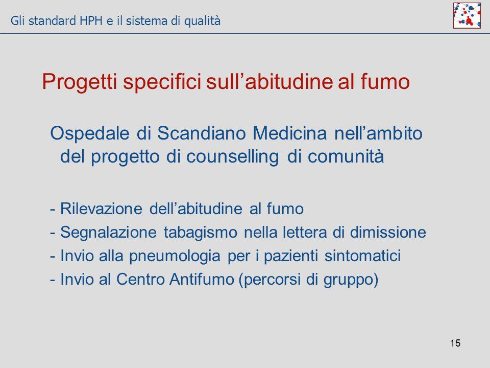 Gli standard HPH e il sistema di qualità 15 Progetti specifici sullabitudine al fumo Ospedale di Scandiano Medicina nellambito del progetto di counsel