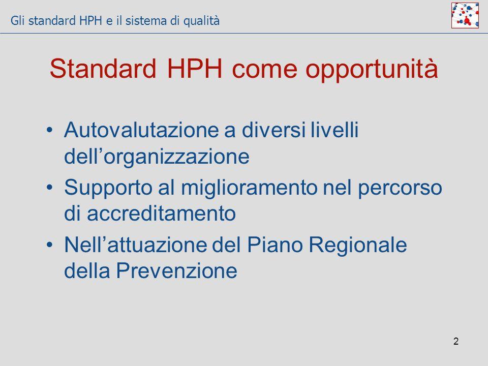 Gli standard HPH e il sistema di qualità 2 Standard HPH come opportunità Autovalutazione a diversi livelli dellorganizzazione Supporto al migliorament