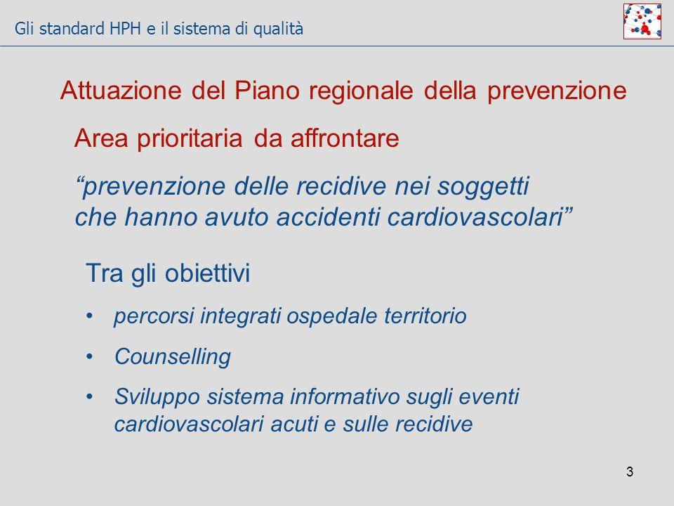 Gli standard HPH e il sistema di qualità 3 Attuazione del Piano regionale della prevenzione Area prioritaria da affrontare prevenzione delle recidive
