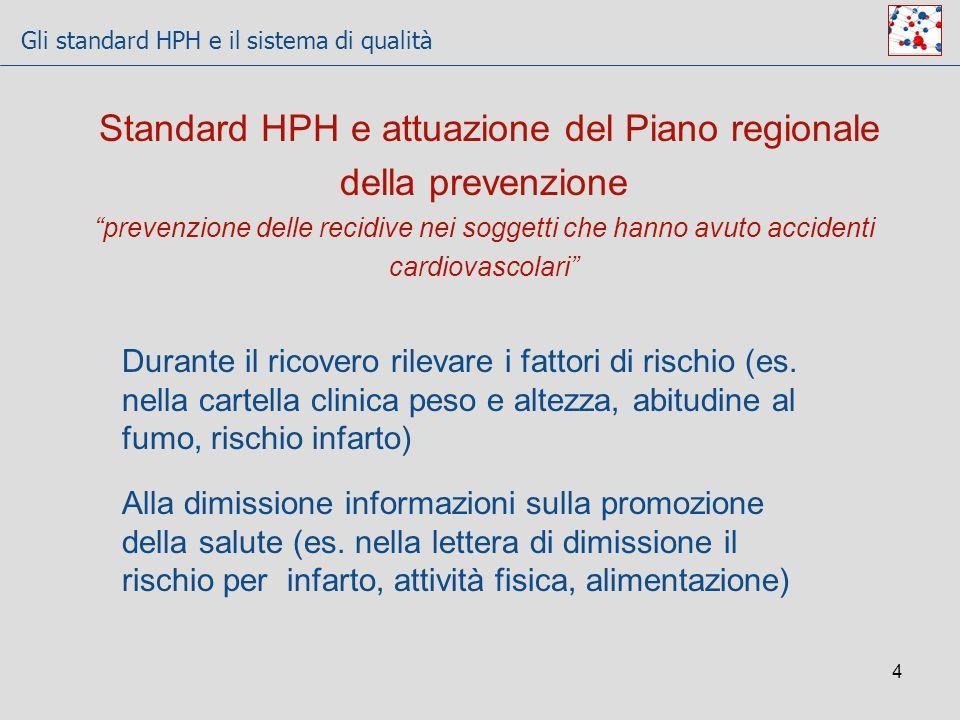 Gli standard HPH e il sistema di qualità 4 Durante il ricovero rilevare i fattori di rischio (es. nella cartella clinica peso e altezza, abitudine al