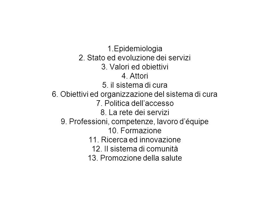 1.Epidemiologia 2. Stato ed evoluzione dei servizi 3. Valori ed obiettivi 4. Attori 5. il sistema di cura 6. Obiettivi ed organizzazione del sistema d