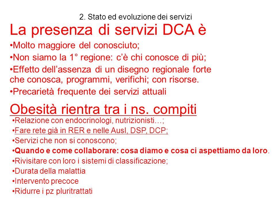 2. Stato ed evoluzione dei servizi La presenza di servizi DCA è Molto maggiore del conosciuto; Non siamo la 1° regione: cè chi conosce di più; Effetto