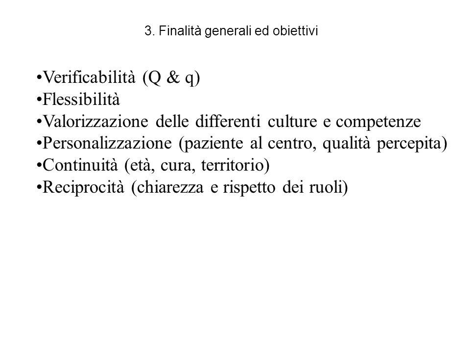 3. Finalità generali ed obiettivi Verificabilità (Q & q) Flessibilità Valorizzazione delle differenti culture e competenze Personalizzazione (paziente