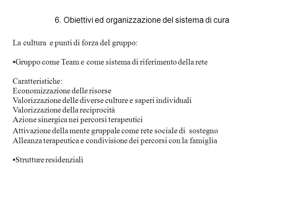 6. Obiettivi ed organizzazione del sistema di cura La cultura e punti di forza del gruppo: Gruppo come Team e come sistema di riferimento della rete C