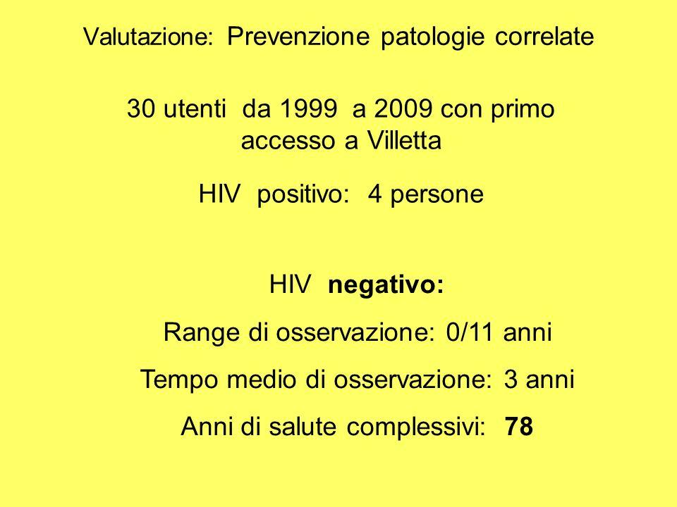 Valutazione: Prevenzione patologie correlate 30 utenti da 1999 a 2009 con primo accesso a Villetta HIV positivo: 4 persone HIV negativo: Range di osse