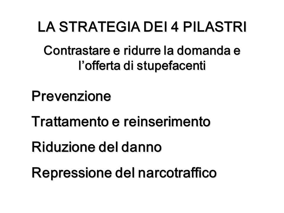 LA STRATEGIA DEI 4 PILASTRI Contrastare e ridurre la domanda e lofferta di stupefacenti Prevenzione Trattamento e reinserimento Riduzione del danno Repressione del narcotraffico