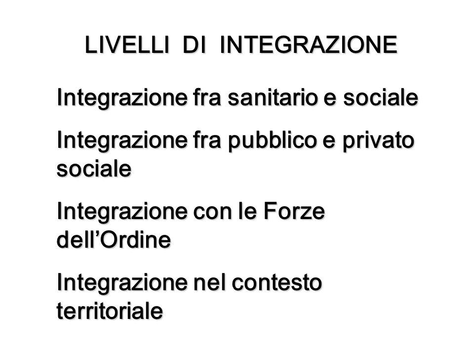 LIVELLI DI INTEGRAZIONE Integrazione fra sanitario e sociale Integrazione fra pubblico e privato sociale Integrazione con le Forze dellOrdine Integrazione nel contesto territoriale
