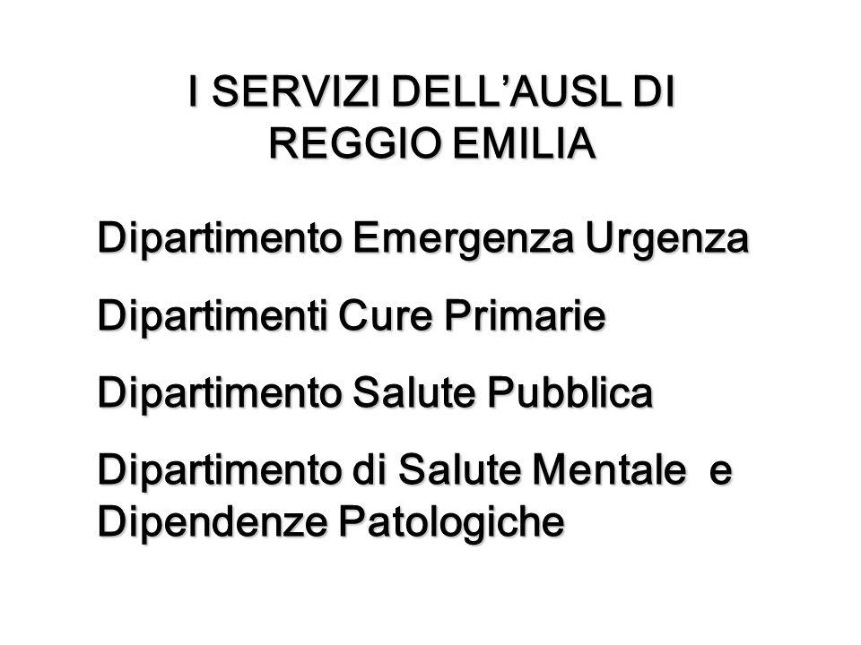 I SERVIZI DELLAUSL DI REGGIO EMILIA Dipartimento Emergenza Urgenza Dipartimenti Cure Primarie Dipartimento Salute Pubblica Dipartimento di Salute Mentale e Dipendenze Patologiche