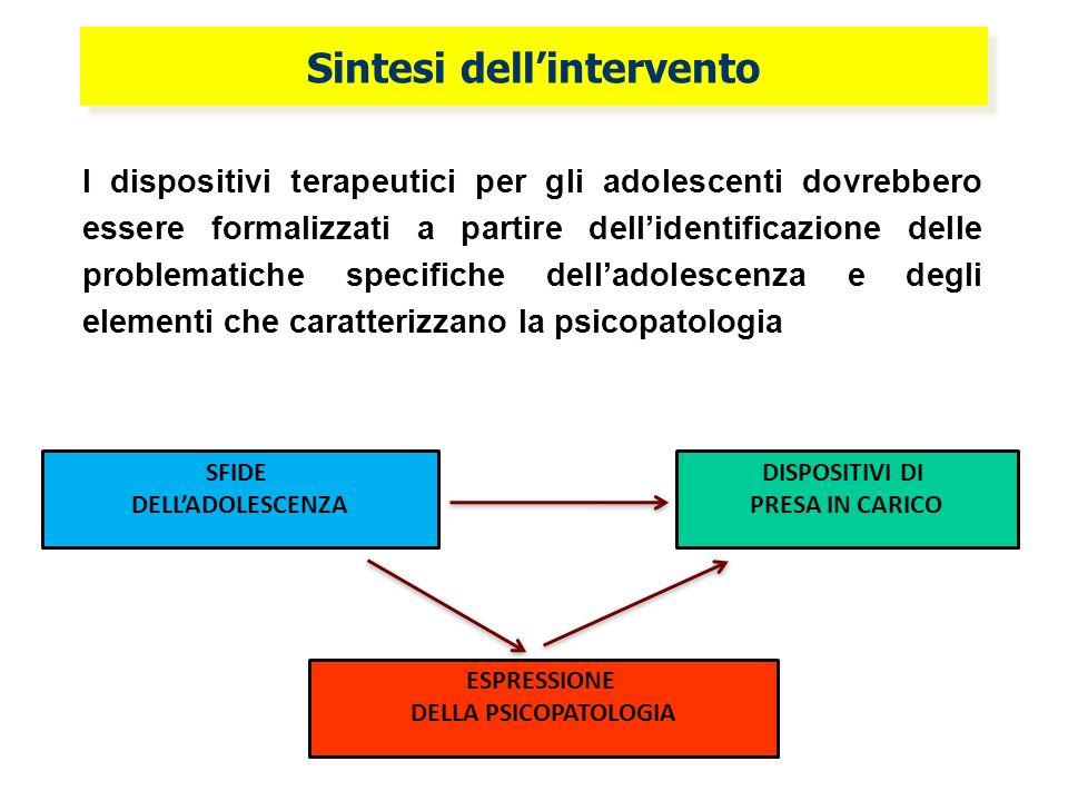 Infiermieri scolastici Medico scolastico MG Assistente sociale territoriale Educatori Equipe di liaison Urgenze S.A.U.