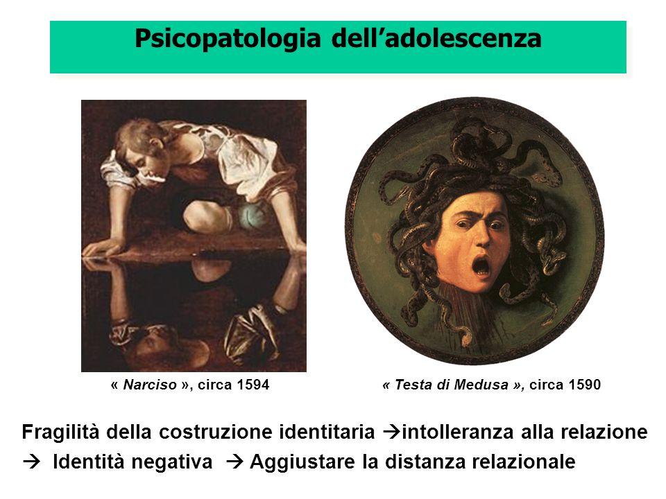 Psicopatologia delladolescenza « Narciso », circa 1594« Testa di Medusa », circa 1590 Fragilità della costruzione identitaria intolleranza alla relazione Identità negativa Aggiustare la distanza relazionale