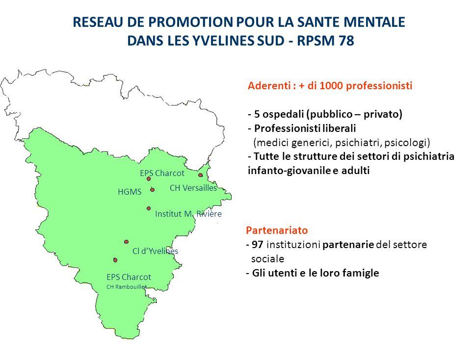 CH Versailles EPS Charcot HGMS Institut M.