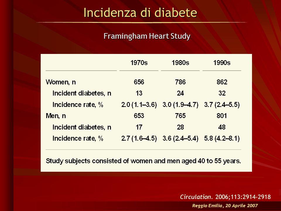 Incidenza di diabete Reggio Emilia, 20 Aprile 2007 Circulation. 2006;113:2914-2918 Framingham Heart Study