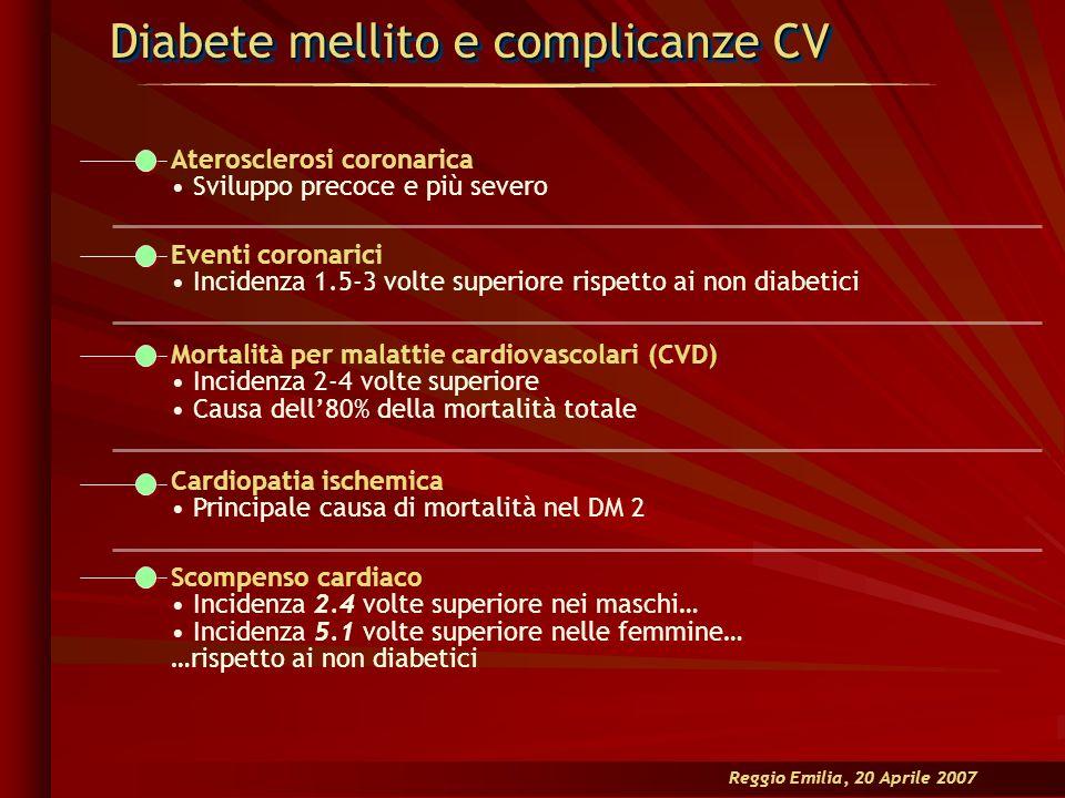 Diabete mellito e complicanze CV Aterosclerosi coronarica Sviluppo precoce e più severo Eventi coronarici Incidenza 1.5-3 volte superiore rispetto ai