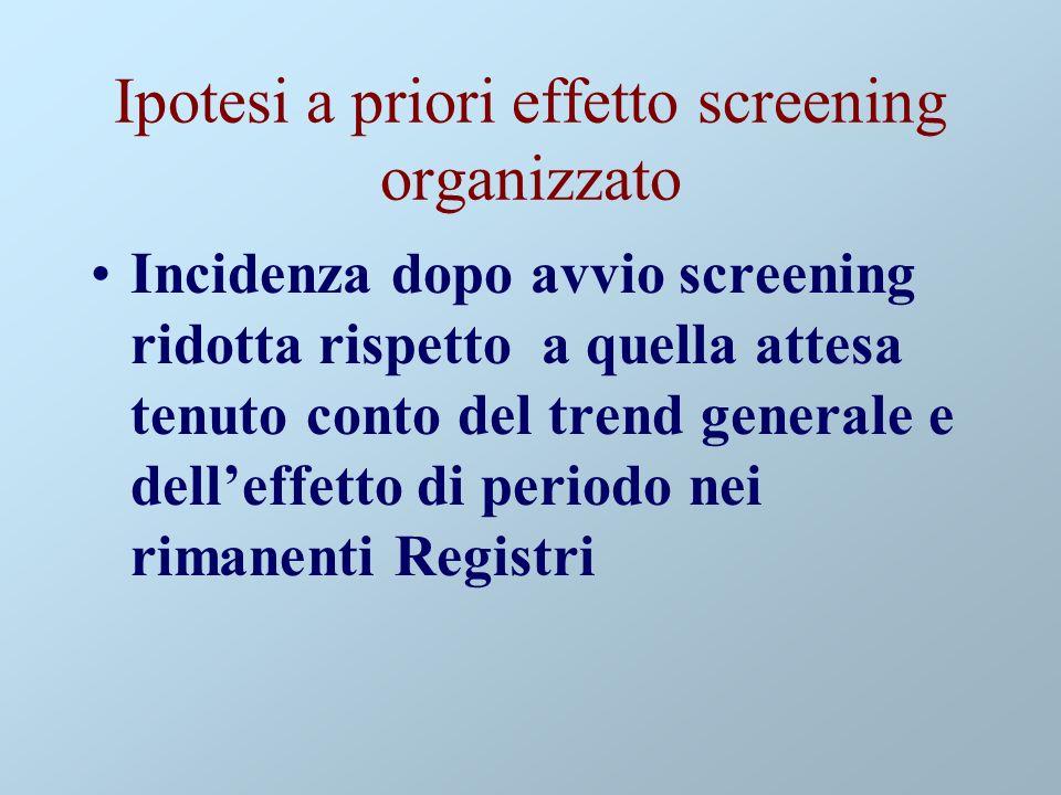 Ipotesi a priori effetto screening organizzato Incidenza dopo avvio screening ridotta rispetto a quella attesa tenuto conto del trend generale e delleffetto di periodo nei rimanenti Registri