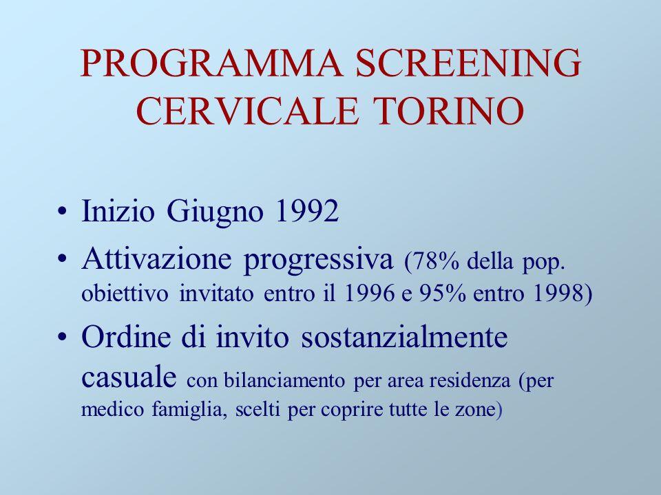 PROGRAMMA SCREENING CERVICALE TORINO Inizio Giugno 1992 Attivazione progressiva (78% della pop.