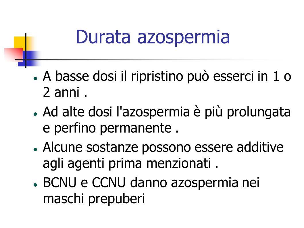 Durata azospermia A basse dosi il ripristino può esserci in 1 o 2 anni. Ad alte dosi l'azospermia è più prolungata e perfino permanente. Alcune sostan
