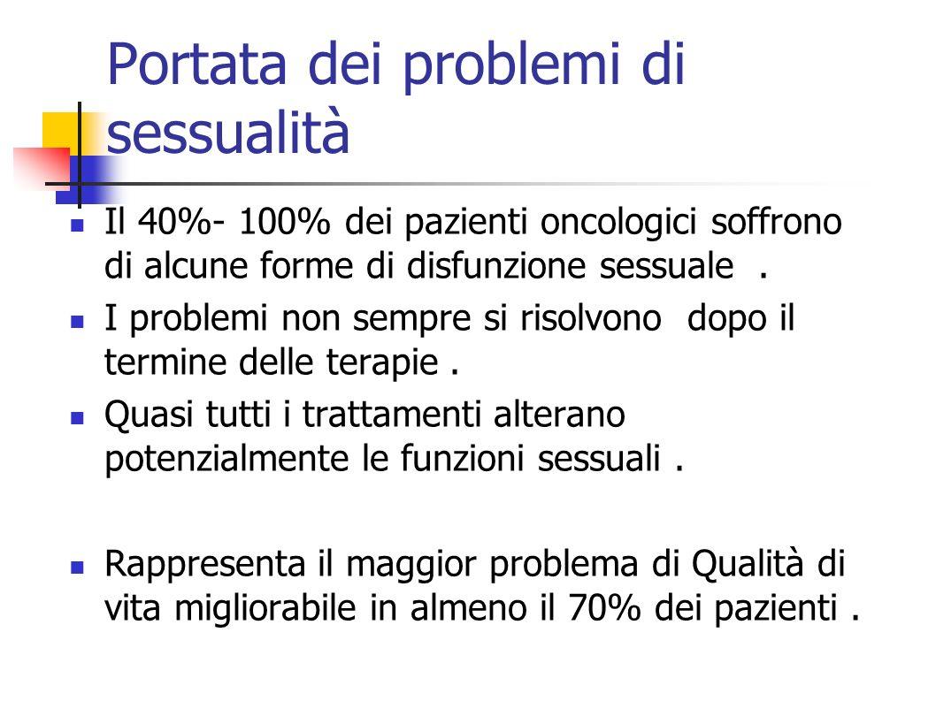 Portata dei problemi di sessualità Il 40%- 100% dei pazienti oncologici soffrono di alcune forme di disfunzione sessuale. I problemi non sempre si ris
