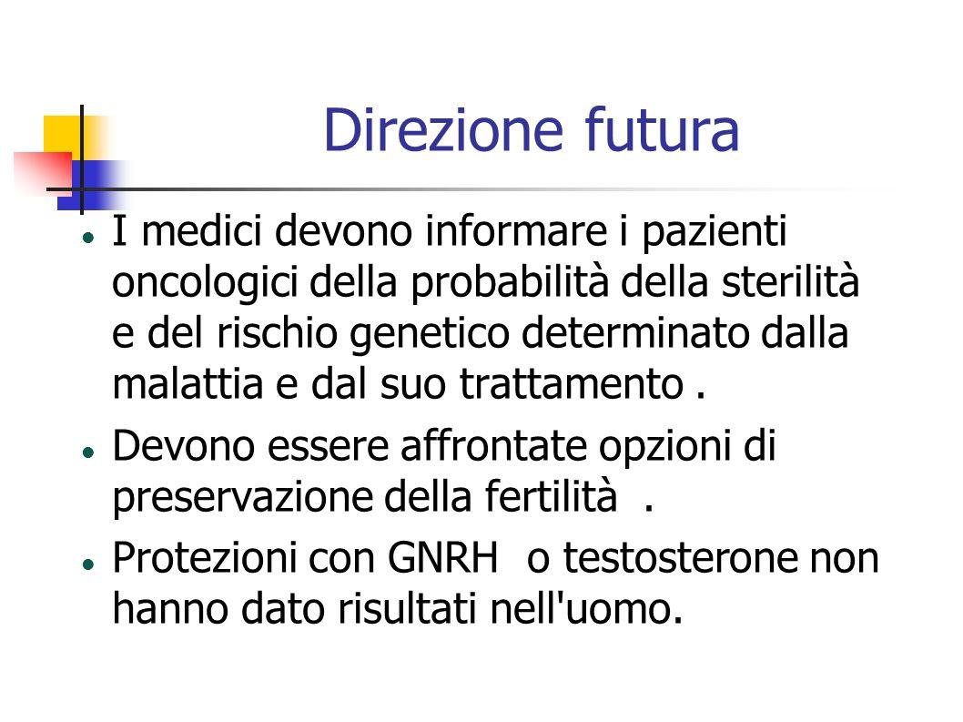 Direzione futura I medici devono informare i pazienti oncologici della probabilità della sterilità e del rischio genetico determinato dalla malattia e