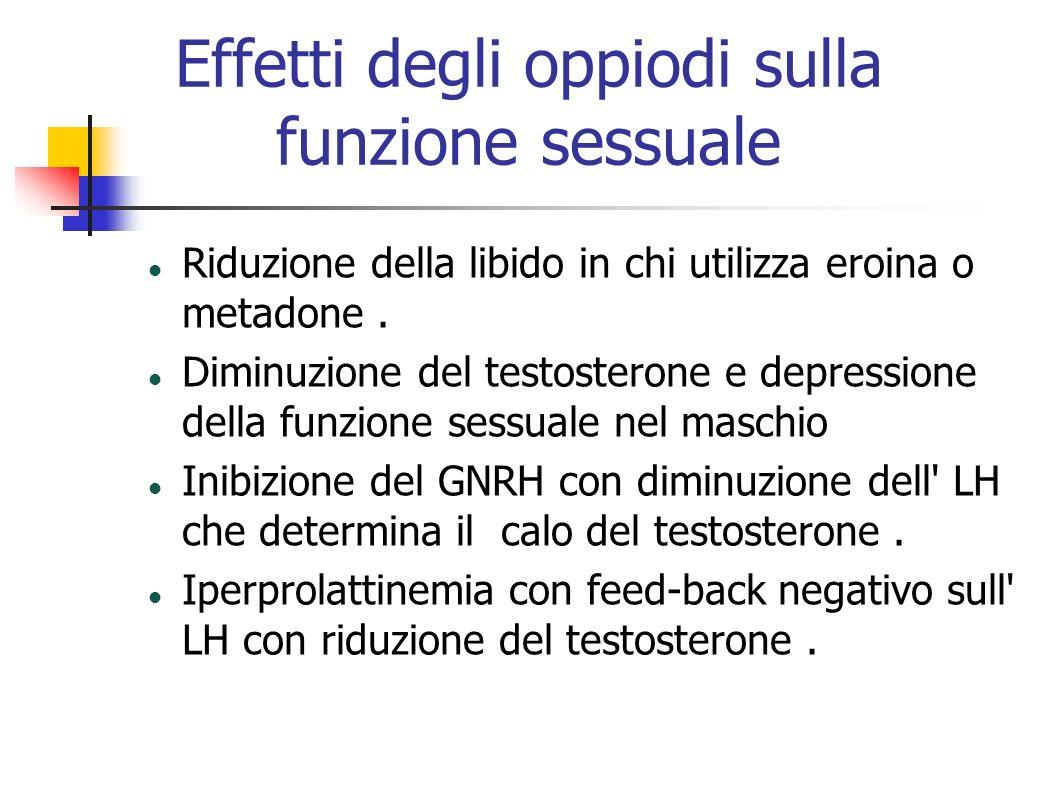 Effetti degli oppiodi sulla funzione sessuale Riduzione della libido in chi utilizza eroina o metadone. Diminuzione del testosterone e depressione del