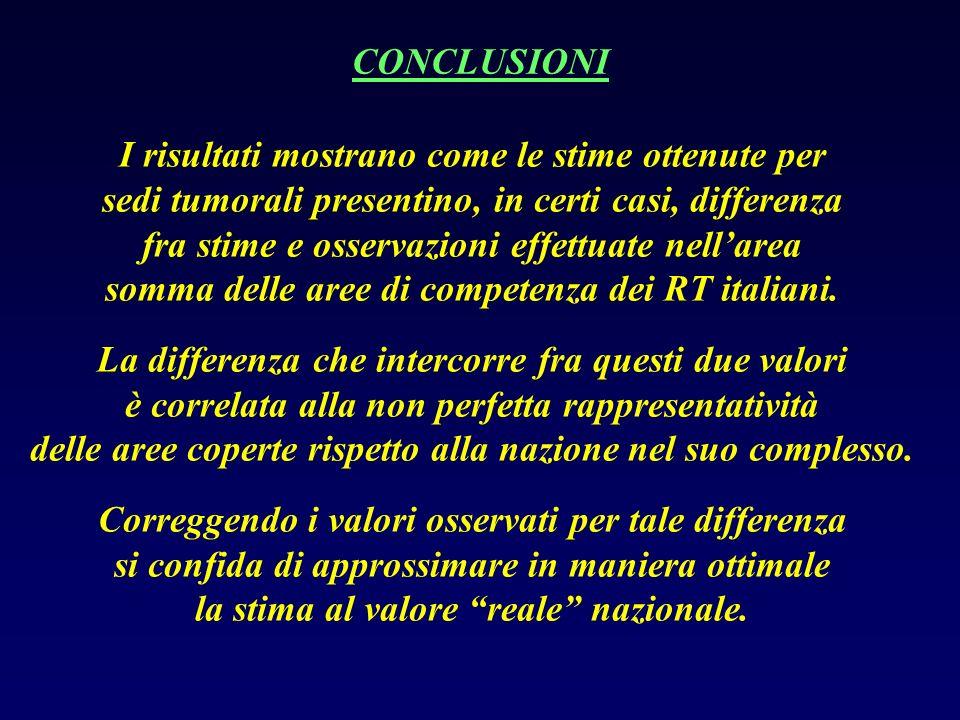 CONCLUSIONI I risultati mostrano come le stime ottenute per sedi tumorali presentino, in certi casi, differenza fra stime e osservazioni effettuate nellarea somma delle aree di competenza dei RT italiani.