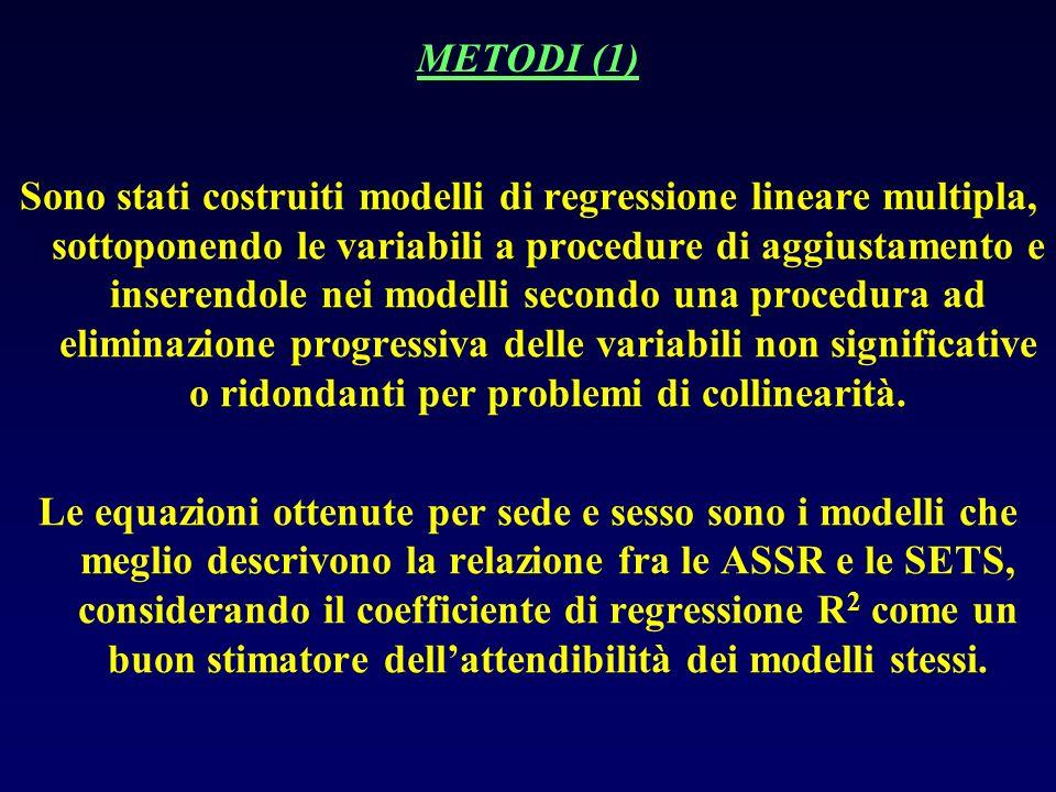 METODI (1) Sono stati costruiti modelli di regressione lineare multipla, sottoponendo le variabili a procedure di aggiustamento e inserendole nei modelli secondo una procedura ad eliminazione progressiva delle variabili non significative o ridondanti per problemi di collinearità.