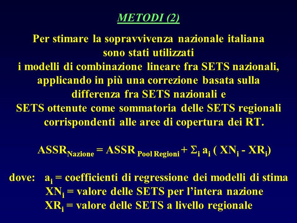 METODI (2) Per stimare la sopravvivenza nazionale italiana sono stati utilizzati i modelli di combinazione lineare fra SETS nazionali, applicando in più una correzione basata sulla differenza fra SETS nazionali e SETS ottenute come sommatoria delle SETS regionali corrispondenti alle aree di copertura dei RT.