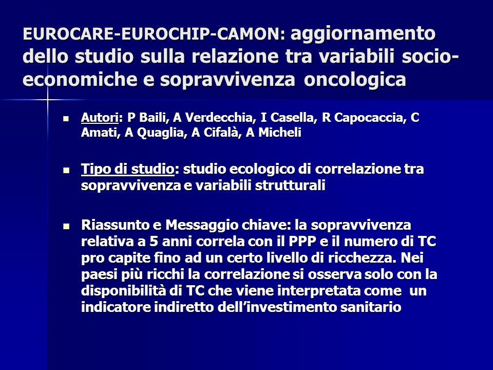 EUROCARE-EUROCHIP-CAMON: aggiornamento dello studio sulla relazione tra variabili socio- economiche e sopravvivenza oncologica Autori: P Baili, A Verd