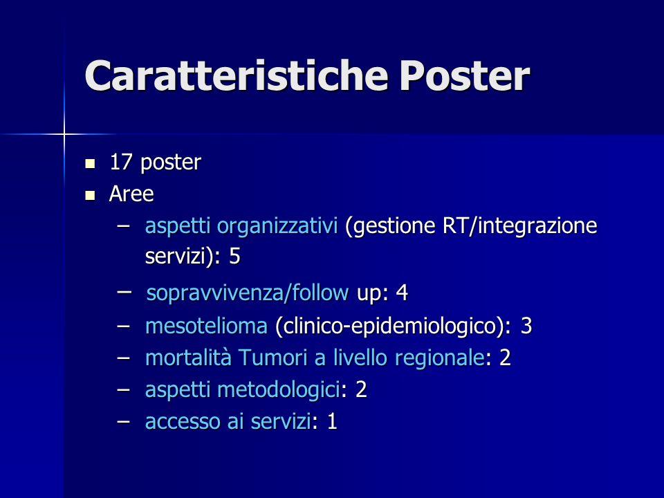 Caratteristiche Poster 17 poster 17 poster Aree Aree – aspetti organizzativi (gestione RT/integrazione servizi): 5 servizi): 5 – sopravvivenza/follow