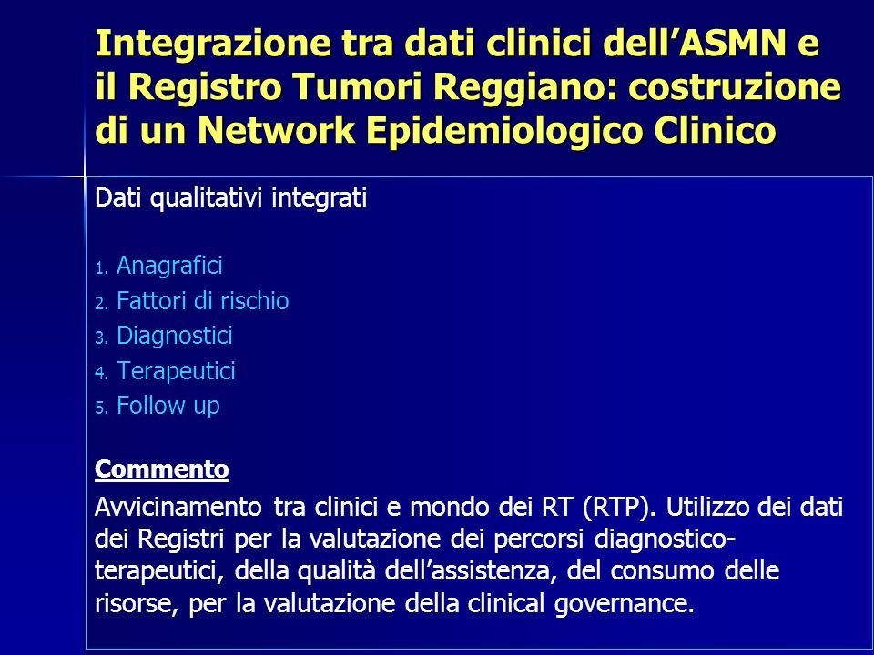Integrazione tra dati clinici dellASMN e il Registro Tumori Reggiano: costruzione di un Network Epidemiologico Clinico Dati qualitativi integrati 1. 1