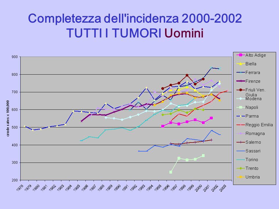 Completezza dell incidenza 2000-2002 TUTTI I TUMORI Uomini