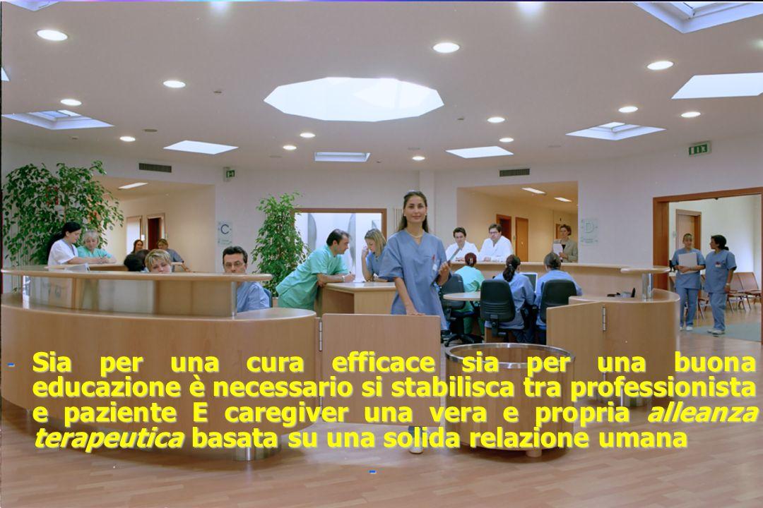 12 - Sia per una cura efficace sia per una buona educazione è necessario si stabilisca tra professionista e paziente E caregiver una vera e propria alleanza terapeutica basata su una solida relazione umana -