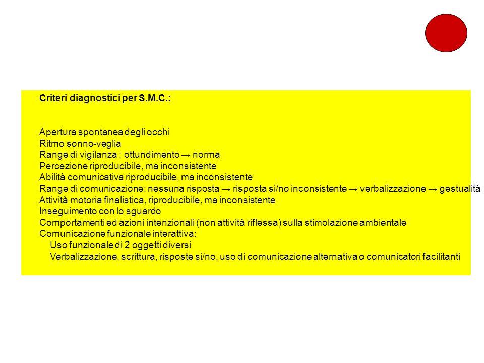 Criteri diagnostici per S.M.C.: Apertura spontanea degli occhi Ritmo sonno-veglia Range di vigilanza : ottundimento norma Percezione riproducibile, ma