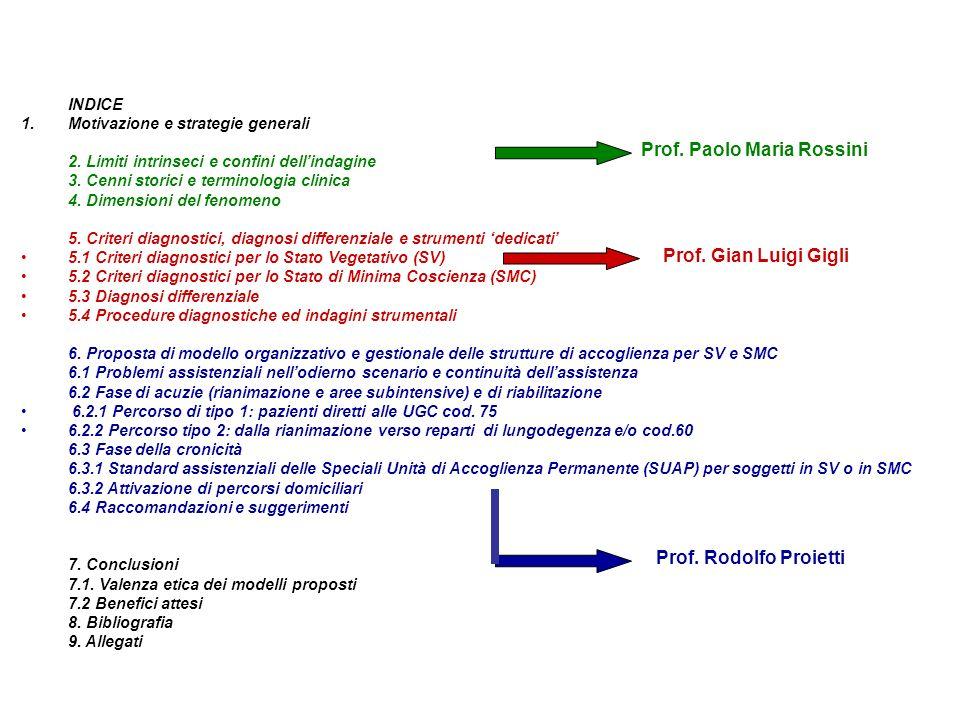 INDICE 1.Motivazione e strategie generali 2. Limiti intrinseci e confini dellindagine 3. Cenni storici e terminologia clinica 4. Dimensioni del fenome