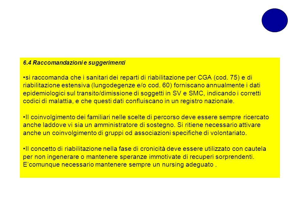 6.4 Raccomandazioni e suggerimenti si raccomanda che i sanitari dei reparti di riabilitazione per CGA (cod. 75) e di riabilitazione estensiva (lungode