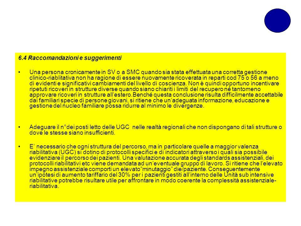 6.4 Raccomandazioni e suggerimenti Una persona cronicamente in SV o a SMC quando sia stata effettuata una corretta gestione clinico-riablitativa non h