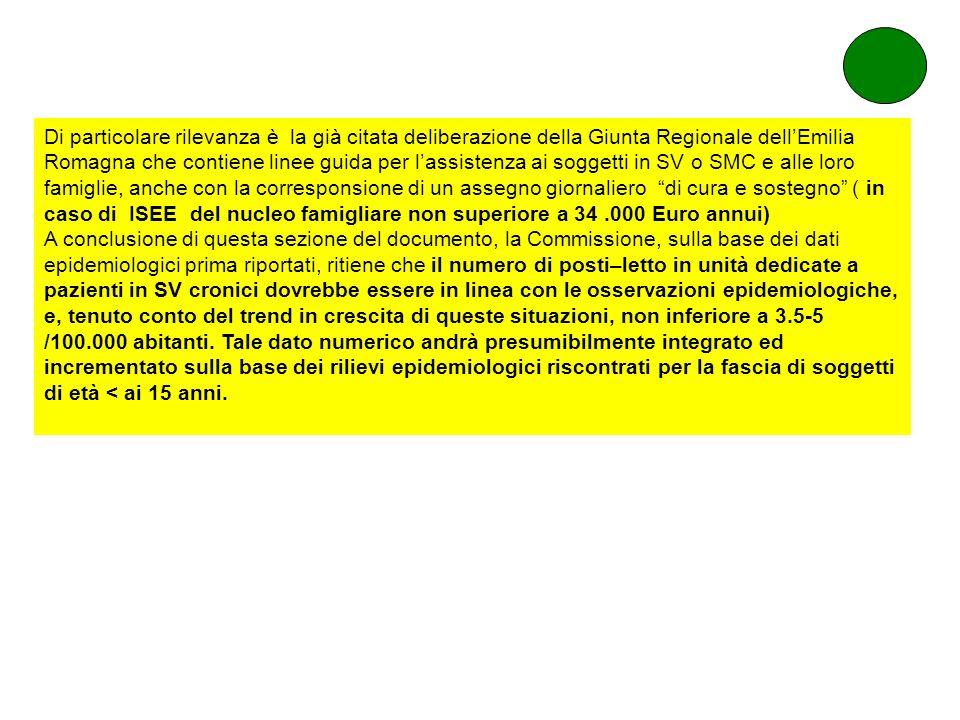 Di particolare rilevanza è la già citata deliberazione della Giunta Regionale dellEmilia Romagna che contiene linee guida per lassistenza ai soggetti