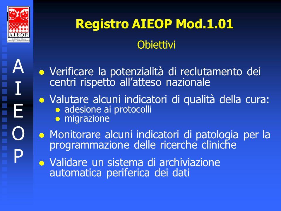 AIEOPAIEOP Registro AIEOP Mod.1.01 Obiettivi l l Verificare la potenzialità di reclutamento dei centri rispetto allatteso nazionale l l Valutare alcun